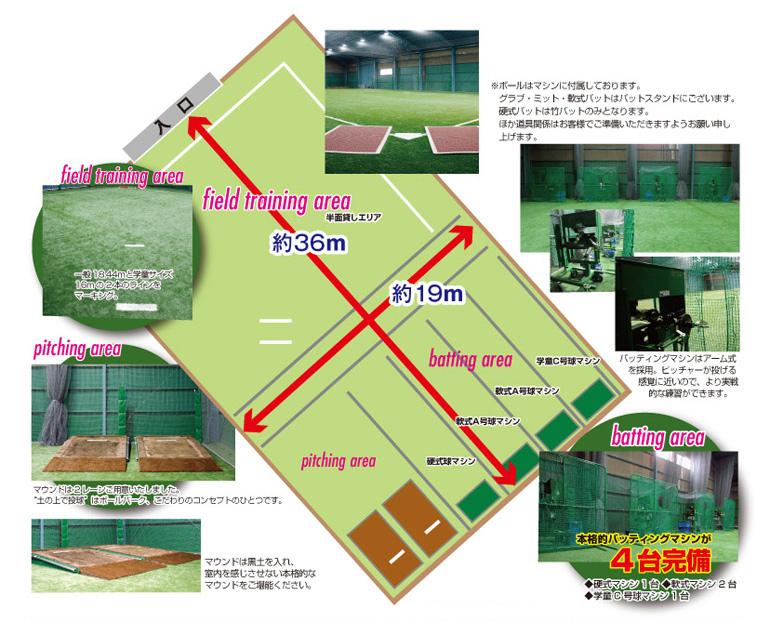 本格的なバッティングマシンを4台完備!東京都内では珍しい、硬式バッティングレーンも充実!マウンドは2レーンご用意しました。『土の上での投球練習』は、ボールパークの『こだわり』です!