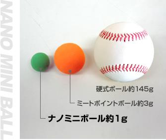 NANO MINI BALL 硬式ボール約145g ミートポイントボール約3g ナノミニボール約1g