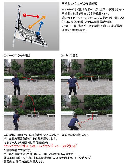[屋外]ゴロ・ライナー・ハーフフライ左右上下の動きに反応できる! 縦102cm 横111cm 奥行き95cm