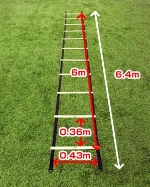 0.36m×0.43cm×6m